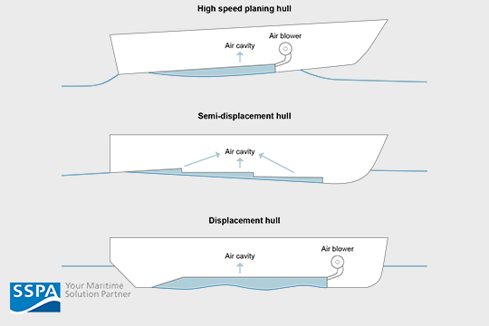 High speed planing hull