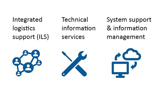 ILS & Technical information services